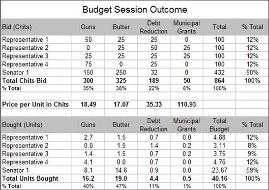 Budget_Illustration